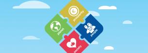 FEVIA Duurzaamheidsrapport - Rapport de développement durable
