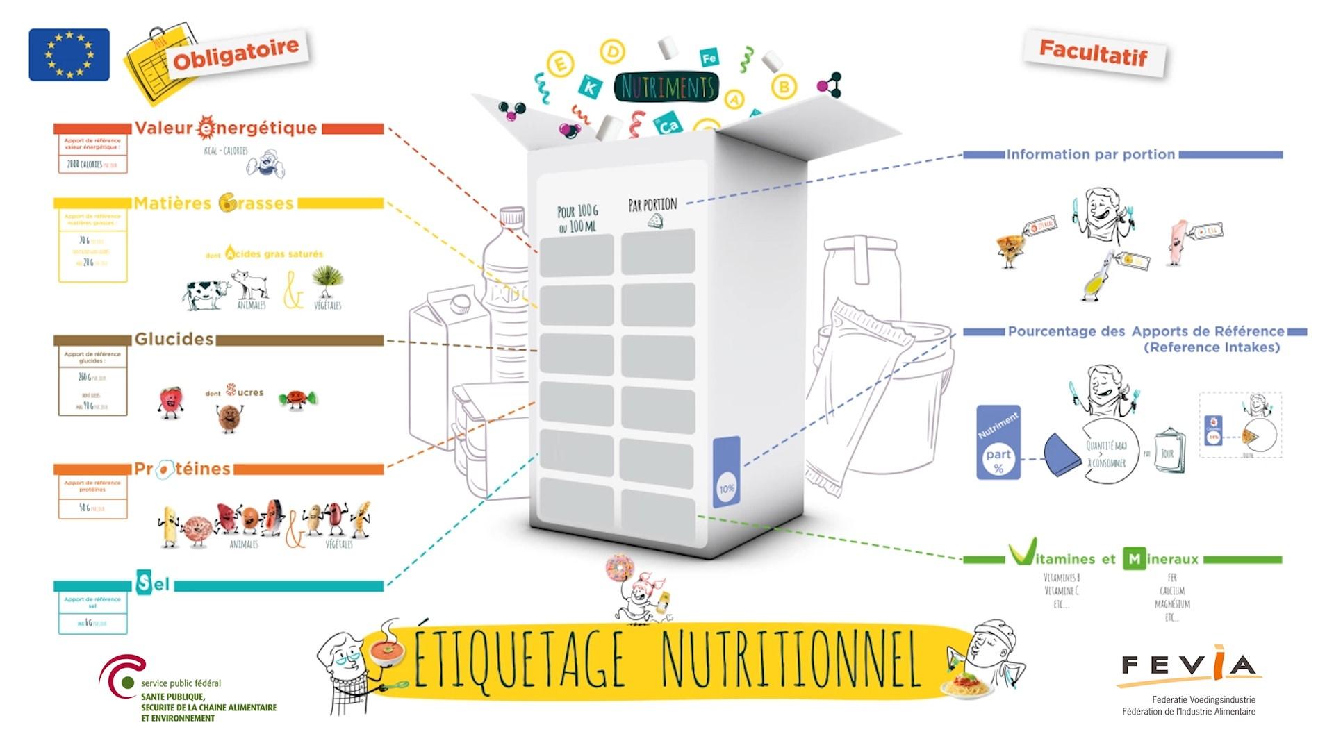 comment_lire_une_etiquette_alimentaire_et_comprendre_les_valeurs_nutrionelles_