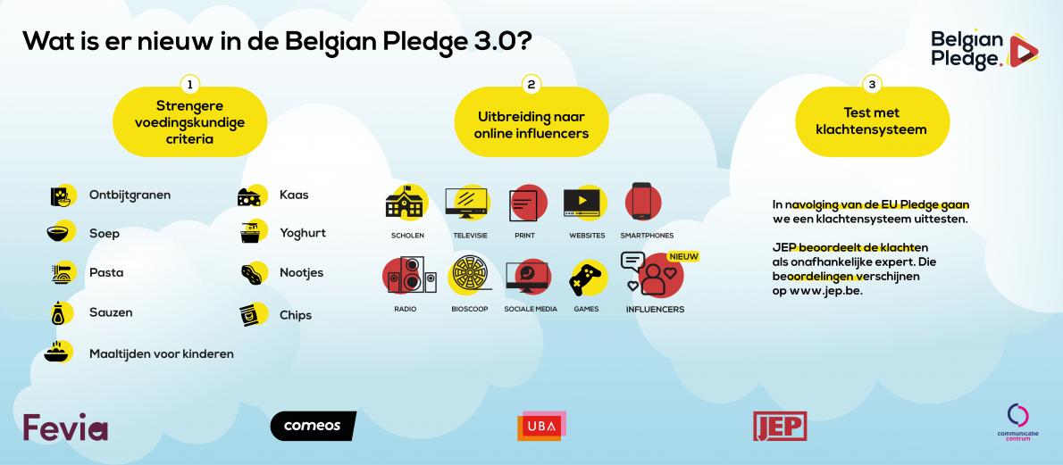 Belgian Pledge 3.0